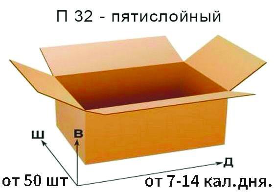 Gofroyashchiki—P-32